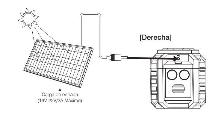 Esquema de carga solar para el Suaoki S270