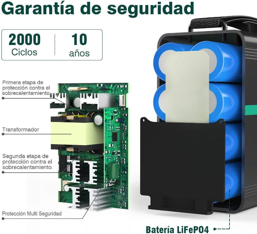 generador solar avanzado mini