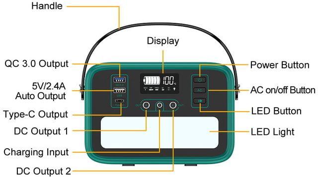 panel de control y puertos frontales del beaudens 240wh